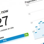 Google Analytics real-time, c'est officiel!